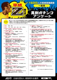 平成Z世代 16000人の若者意識調査 真剣ガチンコアンケート